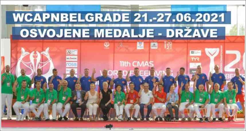 WCAPNBELGRADE2021 osvojene medalje - države